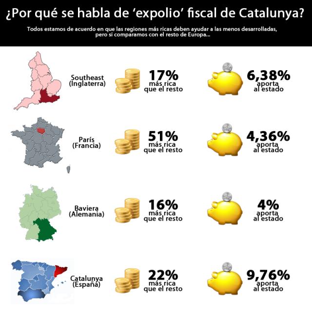 expolio-fiscal