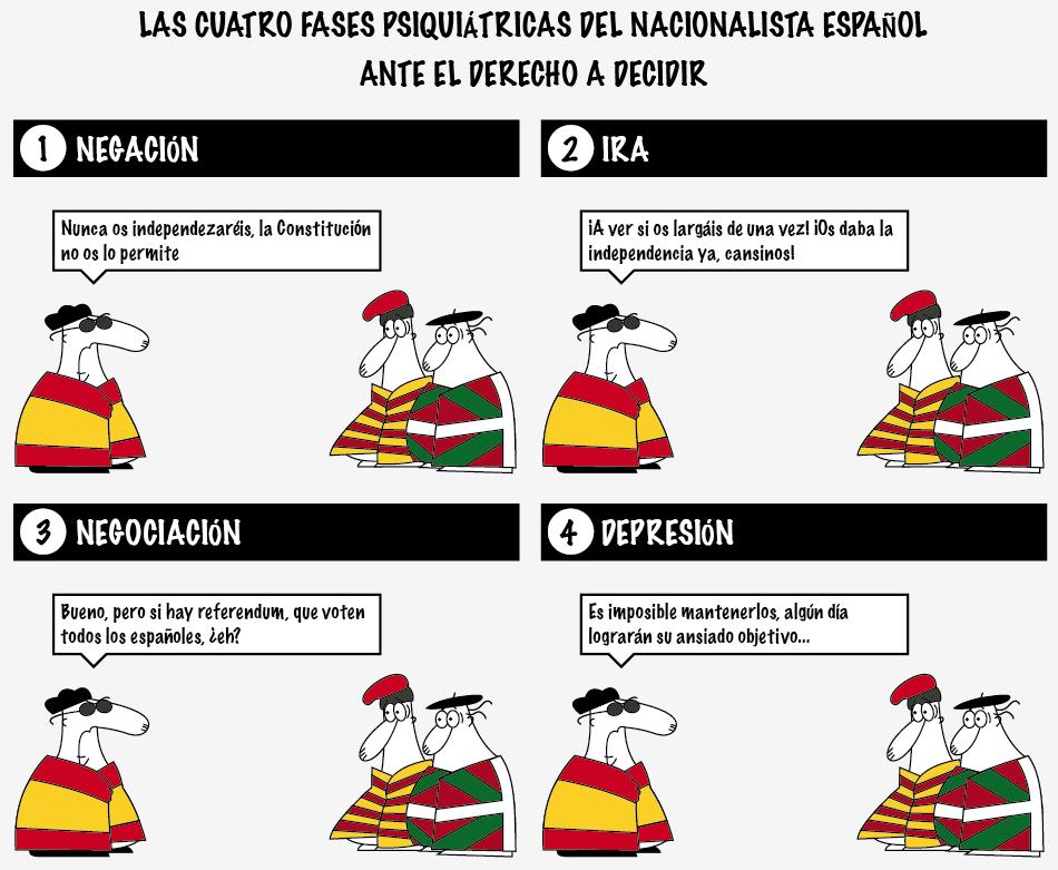 27S y el Nacionalismo español Captura-de-pantalla-2014-12-28-a-las-17-29-28